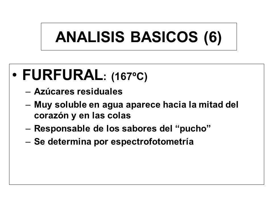 ANALISIS BASICOS (6) FURFURAL: (167ºC) Azúcares residuales