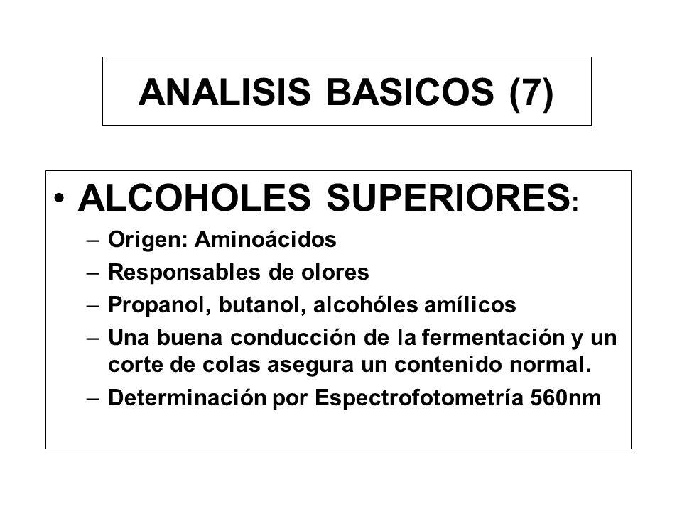ALCOHOLES SUPERIORES: