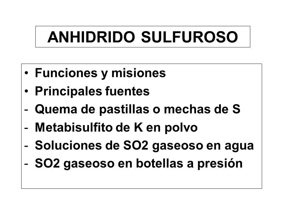 ANHIDRIDO SULFUROSO Funciones y misiones Principales fuentes