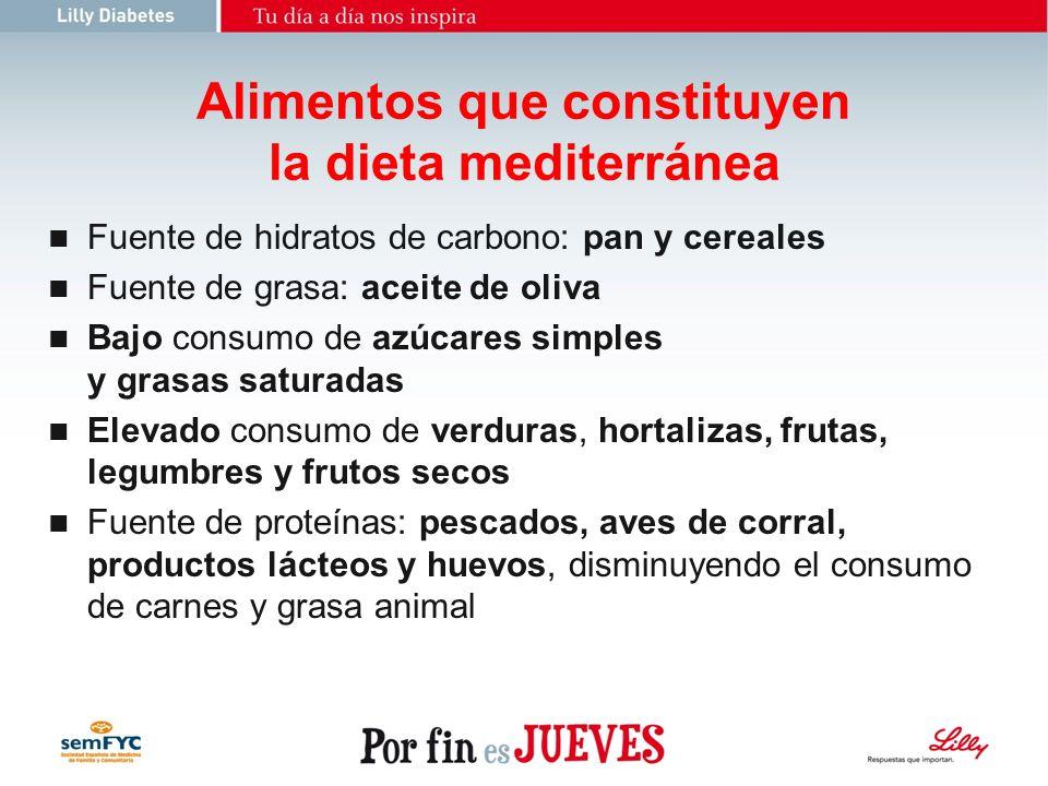 Alimentos que constituyen la dieta mediterránea