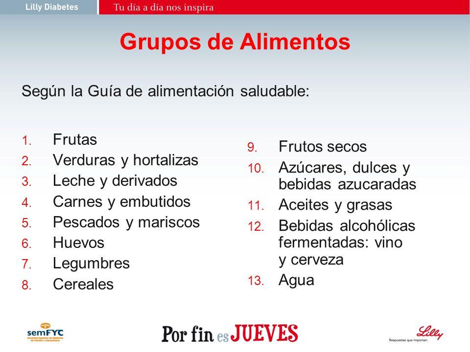 Grupos de Alimentos Según la Guía de alimentación saludable: Frutas