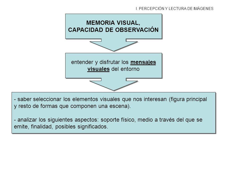 I. PERCEPCIÓN Y LECTURA DE IMÁGENES