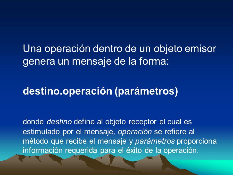 Una operación dentro de un objeto emisor genera un mensaje de la forma: