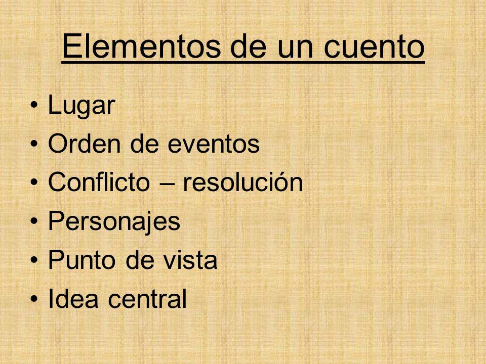 Elementos de un cuento Lugar Orden de eventos Conflicto – resolución