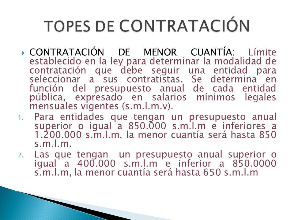 TOPES DE CONTRATACIÓN
