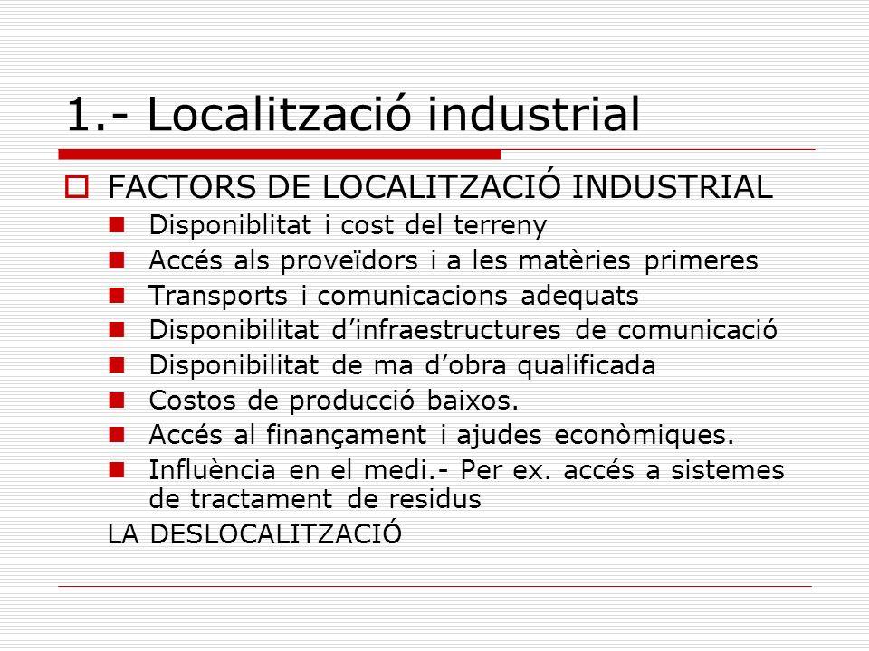 1.- Localització industrial