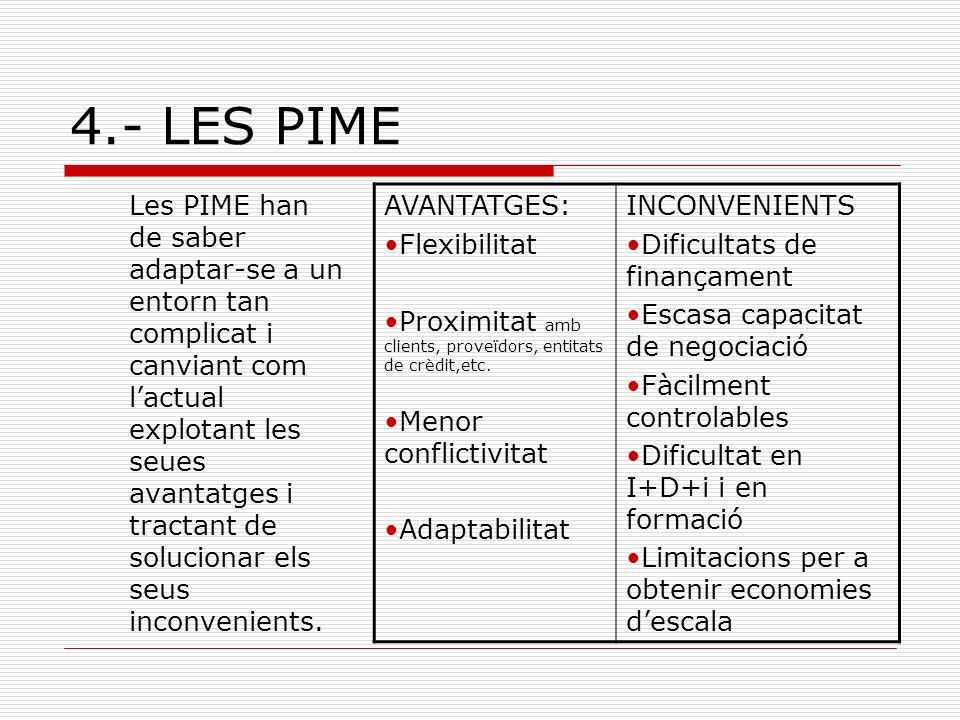 4.- LES PIME