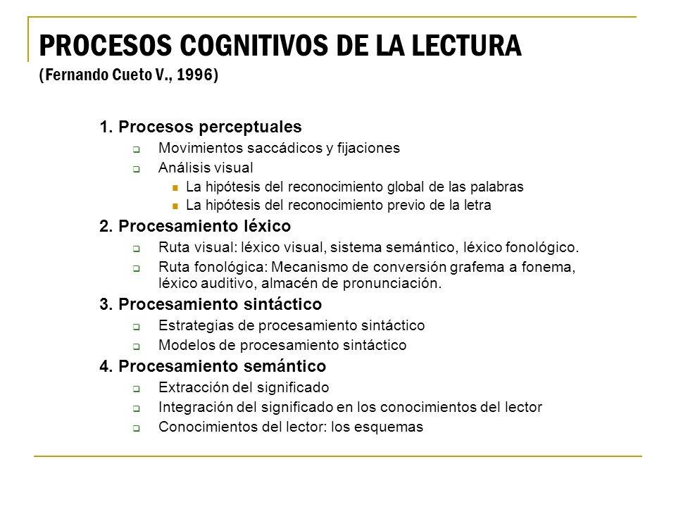 PROCESOS COGNITIVOS DE LA LECTURA (Fernando Cueto V., 1996)