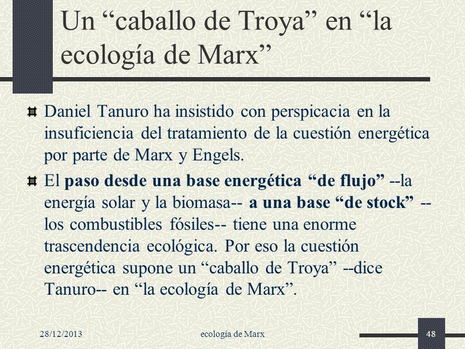 Un caballo de Troya en la ecología de Marx