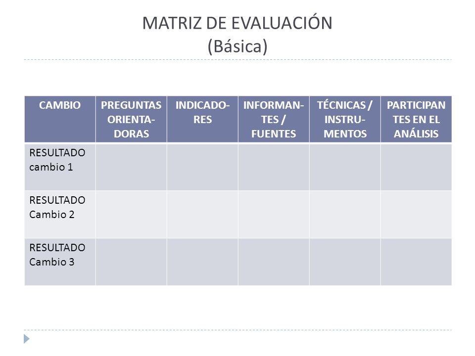 MATRIZ DE EVALUACIÓN (Básica)