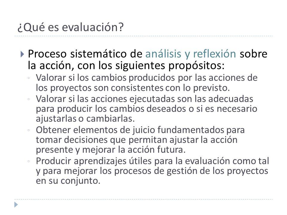 ¿Qué es evaluación Proceso sistemático de análisis y reflexión sobre la acción, con los siguientes propósitos: