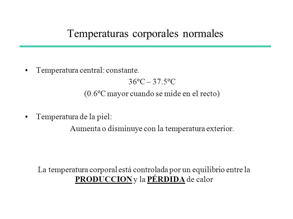 Temperaturas corporales normales