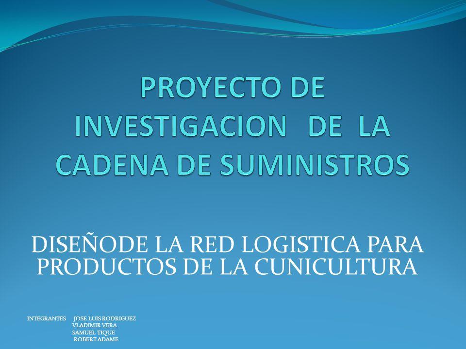 PROYECTO DE INVESTIGACION DE LA CADENA DE SUMINISTROS