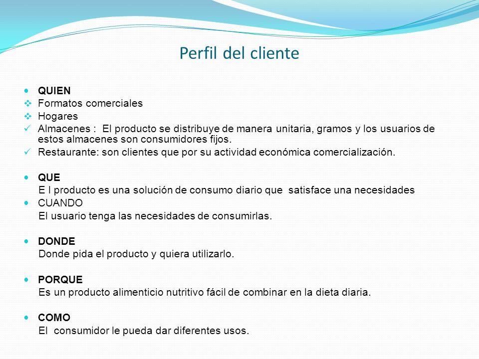 Perfil del cliente QUIEN Formatos comerciales Hogares