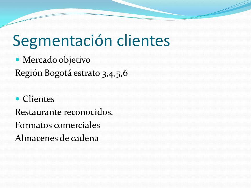 Segmentación clientes