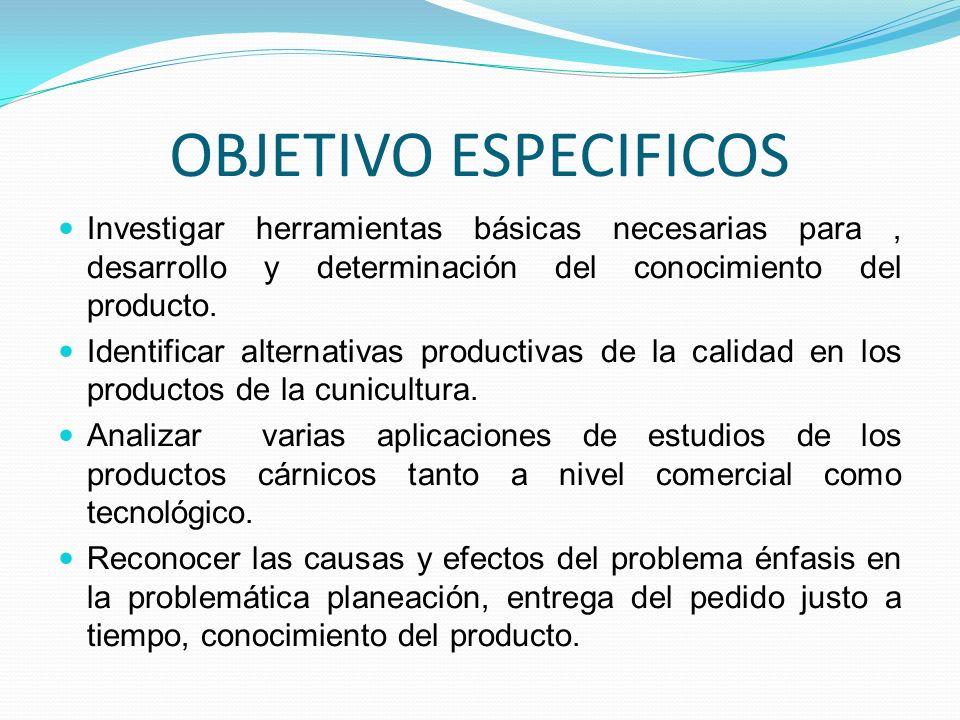 OBJETIVO ESPECIFICOSInvestigar herramientas básicas necesarias para , desarrollo y determinación del conocimiento del producto.