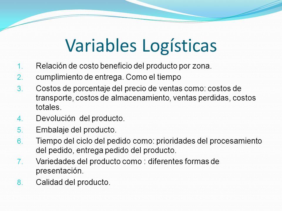 Variables LogísticasRelación de costo beneficio del producto por zona. cumplimiento de entrega. Como el tiempo.