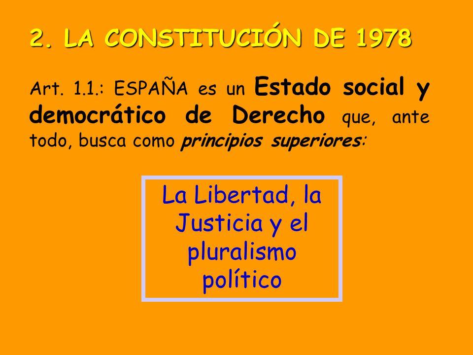 La Libertad, la Justicia y el pluralismo político