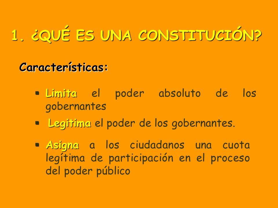 1. ¿QUÉ ES UNA CONSTITUCIÓN