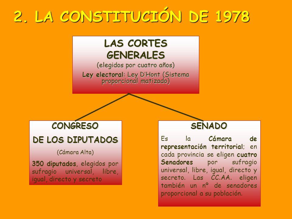 2. LA CONSTITUCIÓN DE 1978 LAS CORTES GENERALES CONGRESO