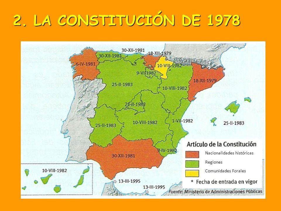 2. LA CONSTITUCIÓN DE 1978 Nacionalidades históricas Regiones