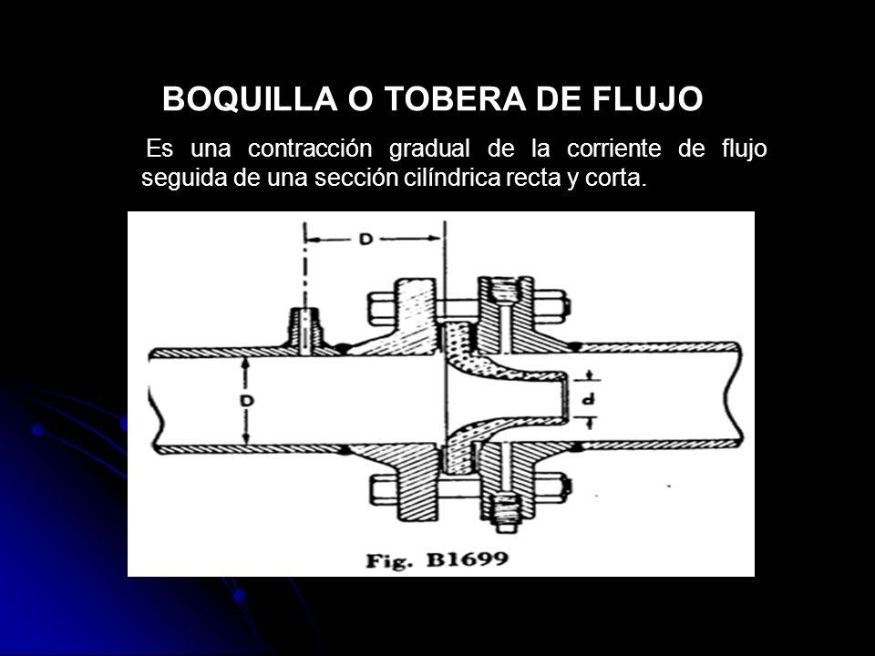 BOQUILLA O TOBERA DE FLUJO