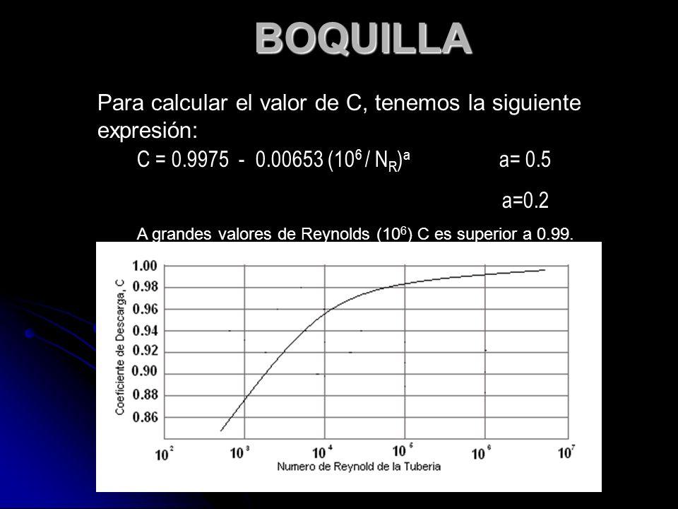 BOQUILLA Para calcular el valor de C, tenemos la siguiente expresión:
