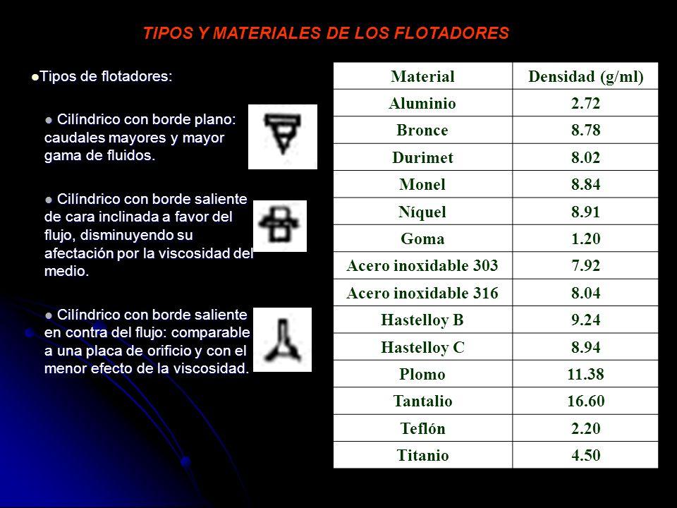TIPOS Y MATERIALES DE LOS FLOTADORES