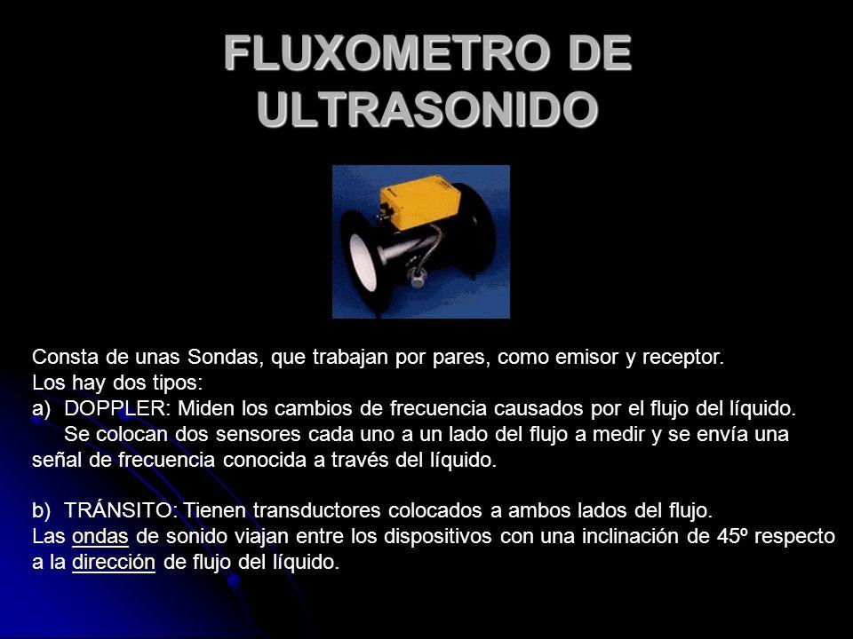 FLUXOMETRO DE ULTRASONIDO