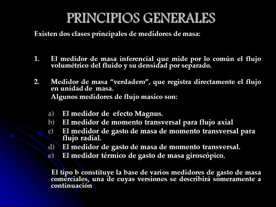 PRINCIPIOS GENERALES El medidor de efecto Magnus.