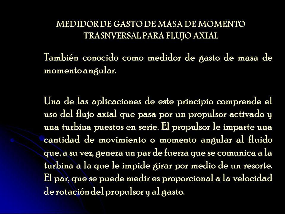 MEDIDOR DE GASTO DE MASA DE MOMENTO TRASNVERSAL PARA FLUJO AXIAL