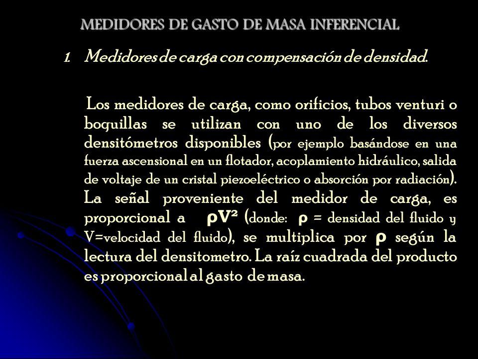 MEDIDORES DE GASTO DE MASA INFERENCIAL
