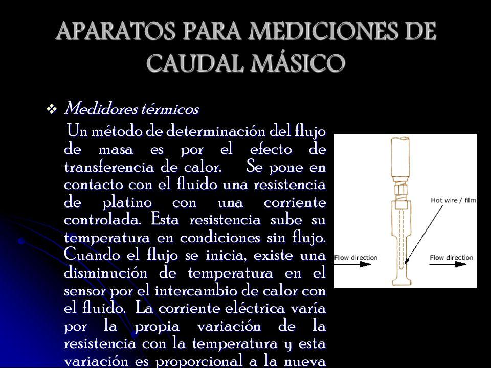 APARATOS PARA MEDICIONES DE CAUDAL MÁSICO