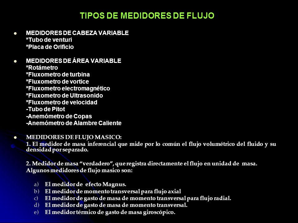 TIPOS DE MEDIDORES DE FLUJO