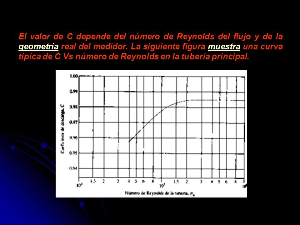 El valor de C depende del número de Reynolds del flujo y de la geometría real del medidor.
