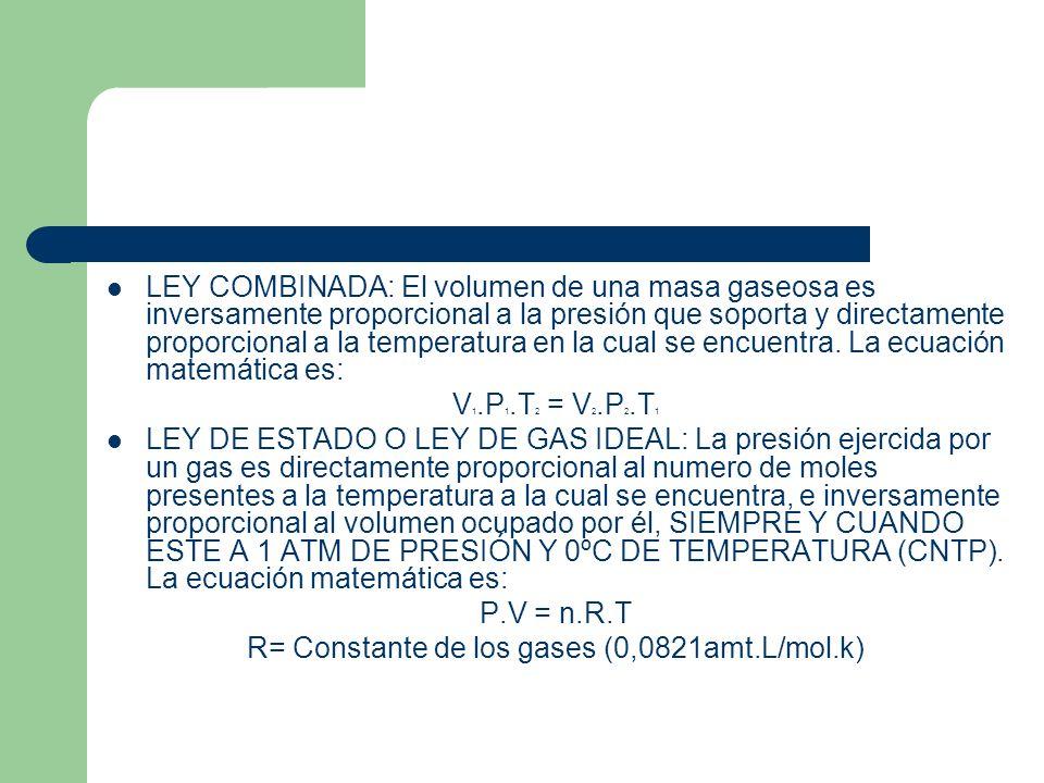 R= Constante de los gases (0,0821amt.L/mol.k)