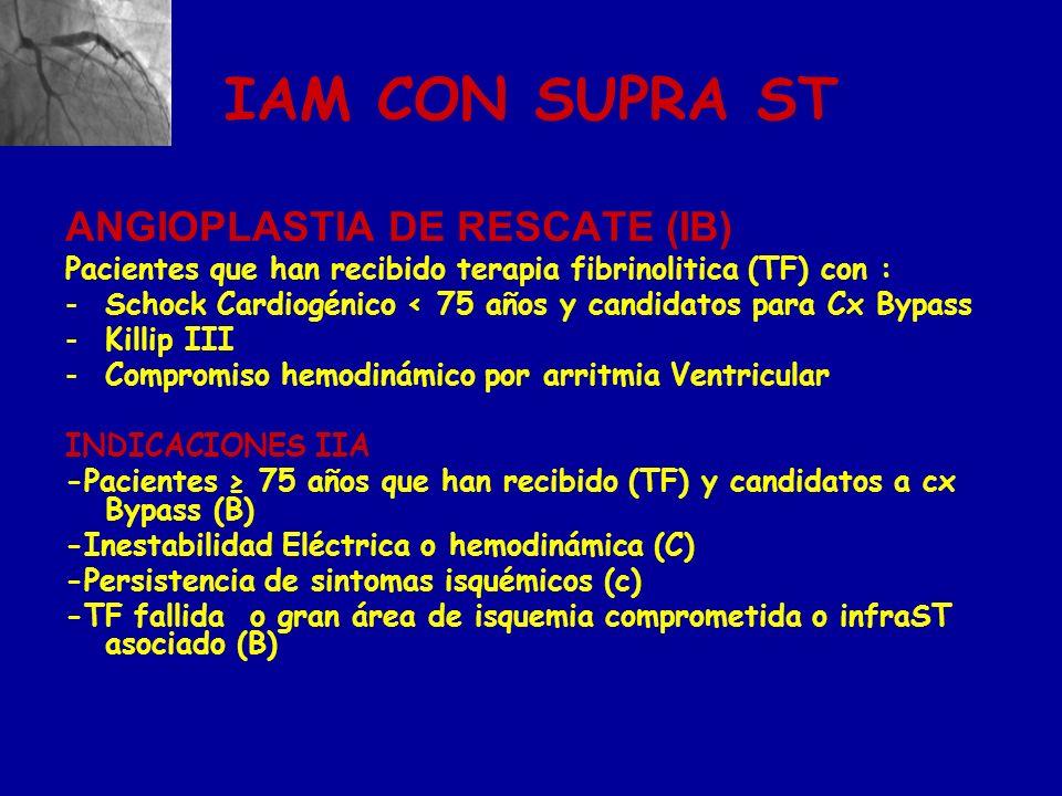IAM CON SUPRA ST ANGIOPLASTIA DE RESCATE (IB)