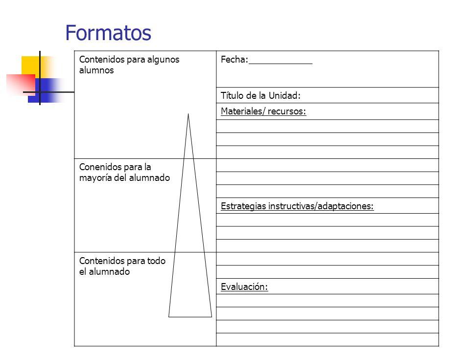 Formatos Contenidos para algunos alumnos Fecha:_____________