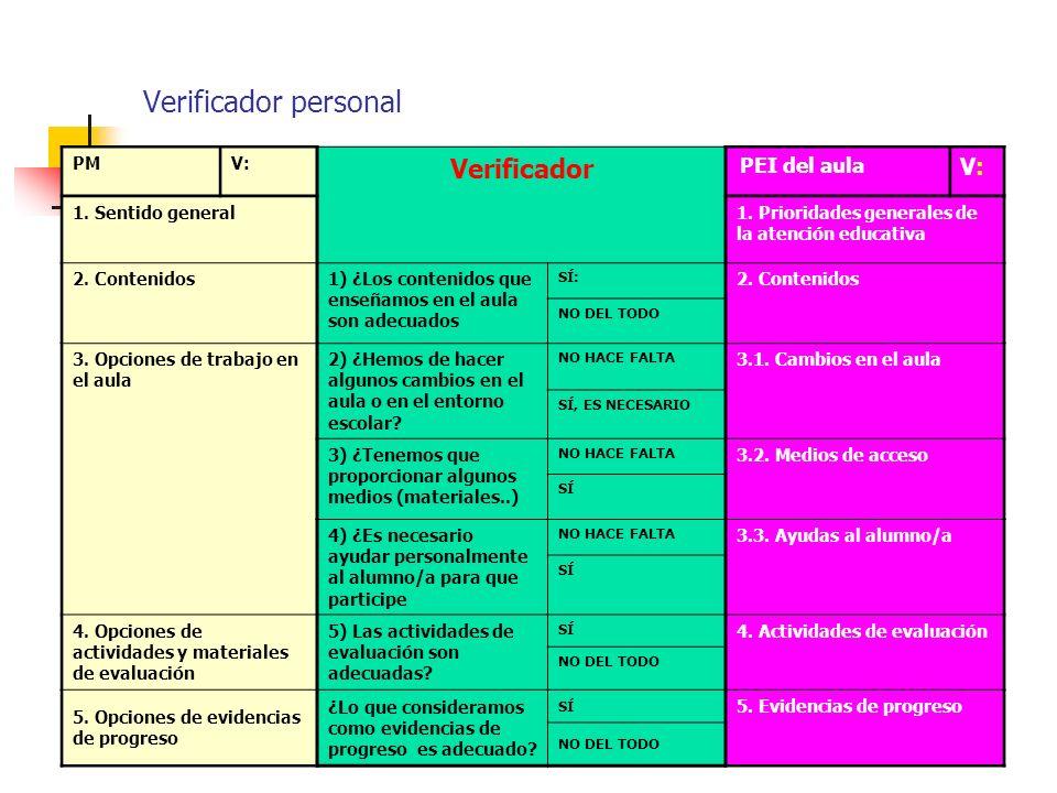 Verificador personal Verificador PM V: 1. Sentido general