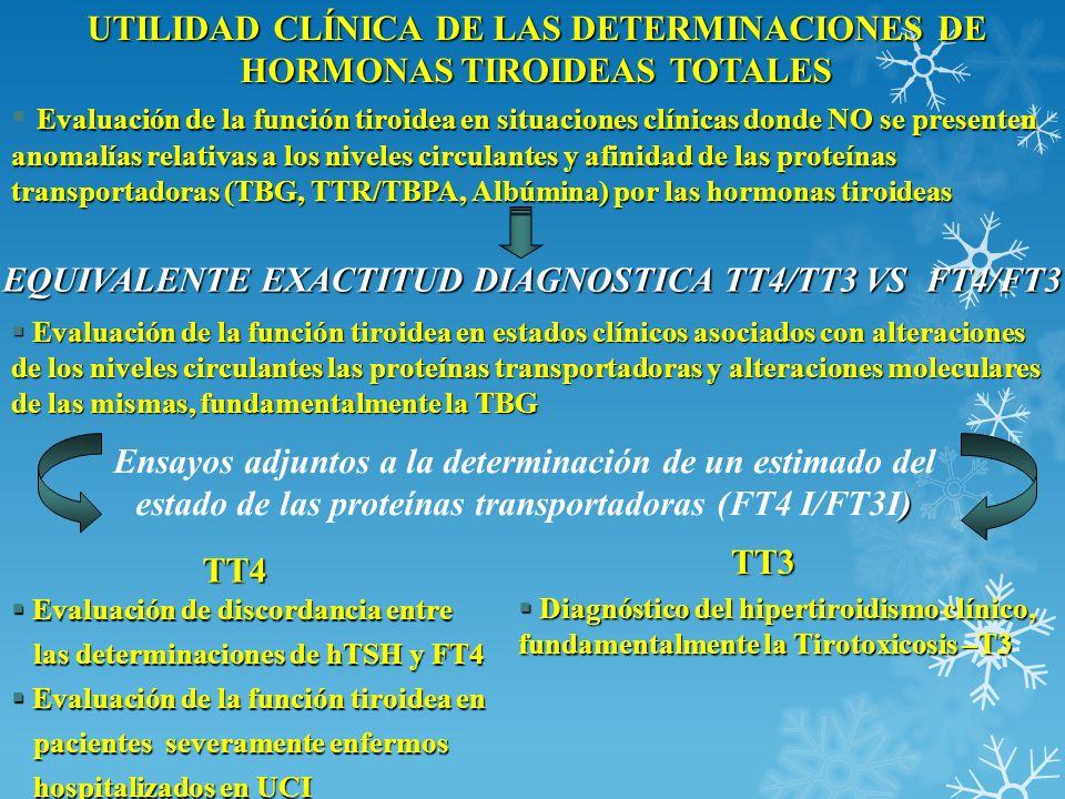 UTILIDAD CLÍNICA DE LAS DETERMINACIONES DE HORMONAS TIROIDEAS TOTALES