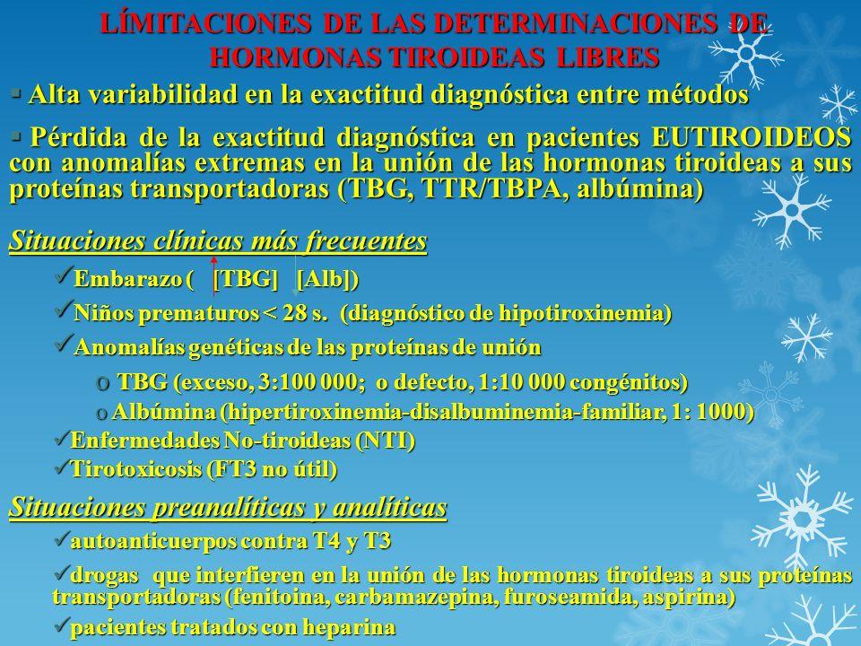 LÍMITACIONES DE LAS DETERMINACIONES DE HORMONAS TIROIDEAS LIBRES