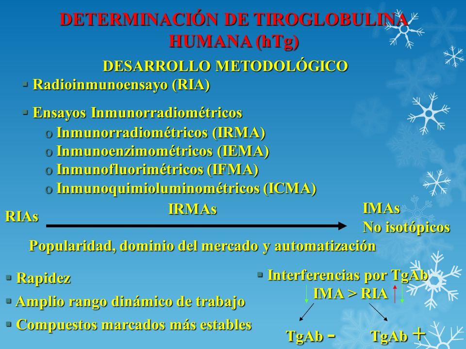 DETERMINACIÓN DE TIROGLOBULINA HUMANA (hTg) DESARROLLO METODOLÓGICO