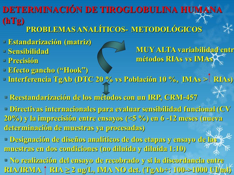 PROBLEMAS ANALÍTICOS- METODOLÓGICOS