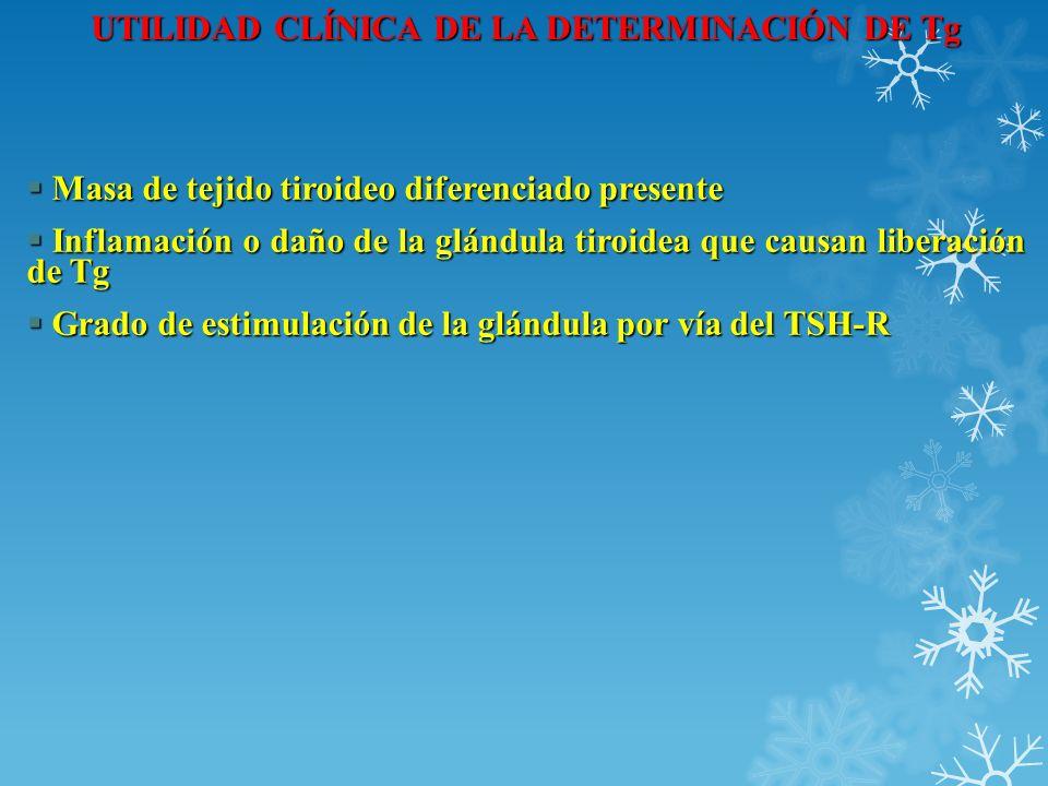 UTILIDAD CLÍNICA DE LA DETERMINACIÓN DE Tg
