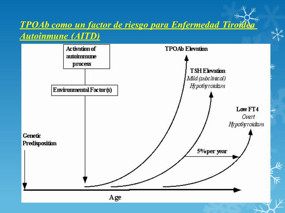 TPOAb como un factor de riesgo para Enfermedad Tiroidea