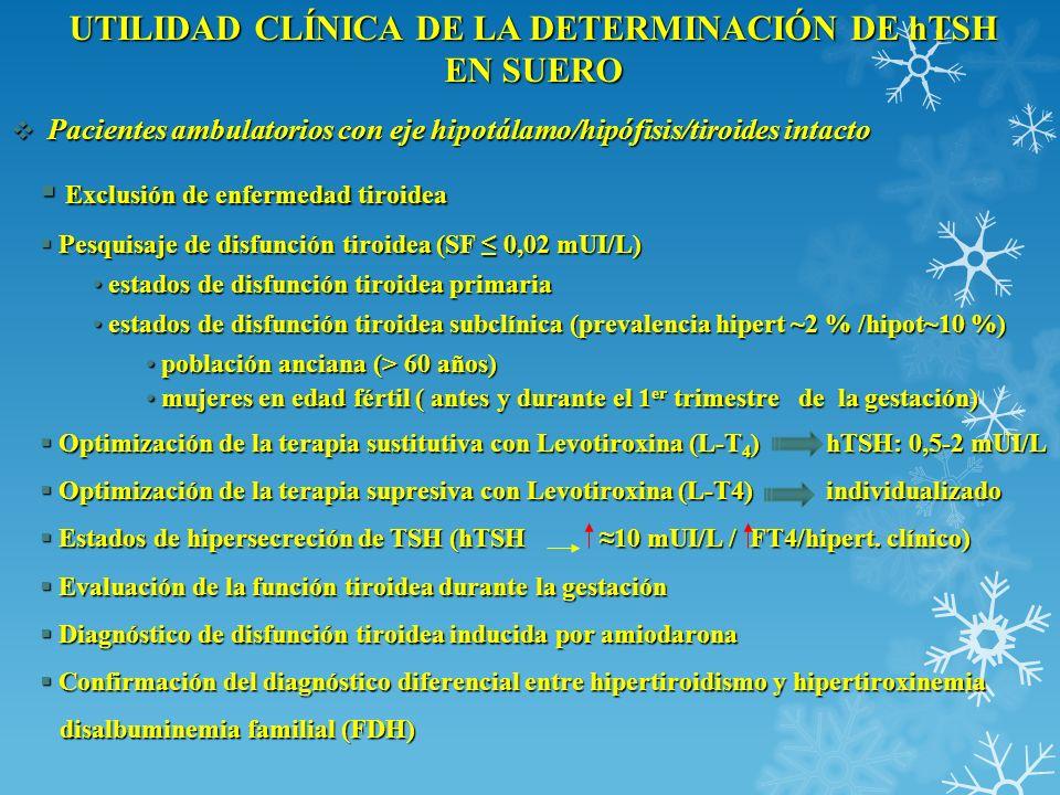 UTILIDAD CLÍNICA DE LA DETERMINACIÓN DE hTSH EN SUERO