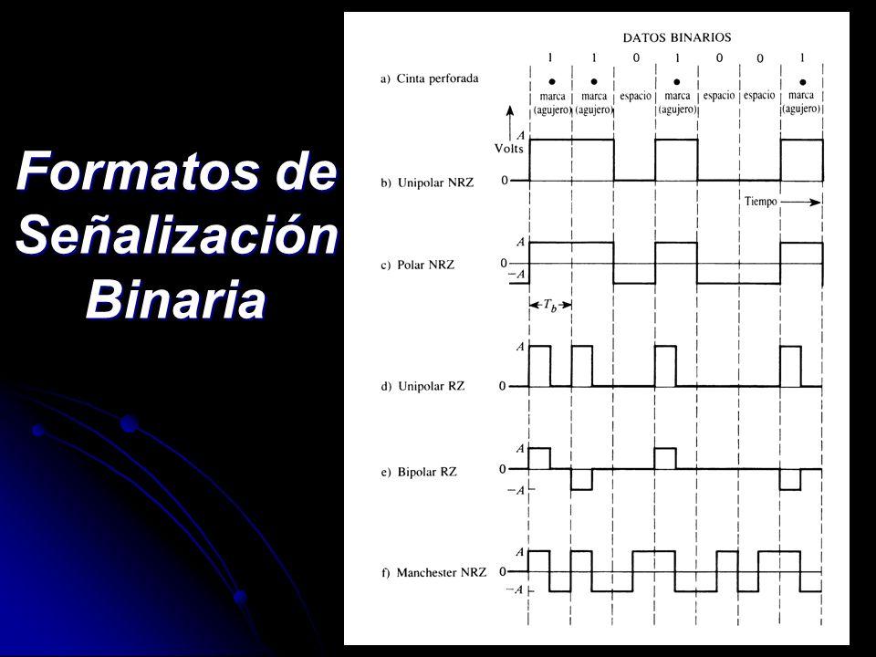 Formatos de Señalización Binaria