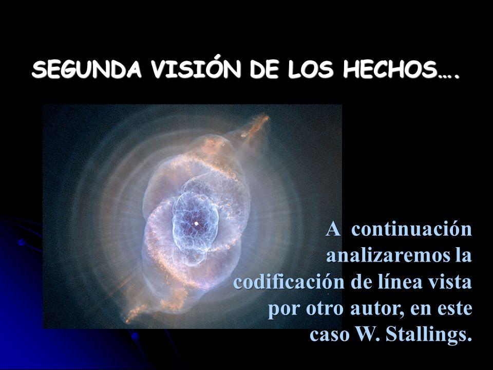 SEGUNDA VISIÓN DE LOS HECHOS….