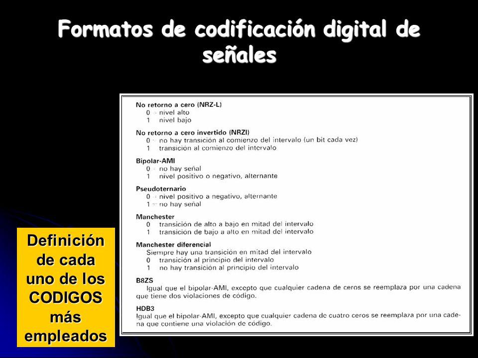 Formatos de codificación digital de señales