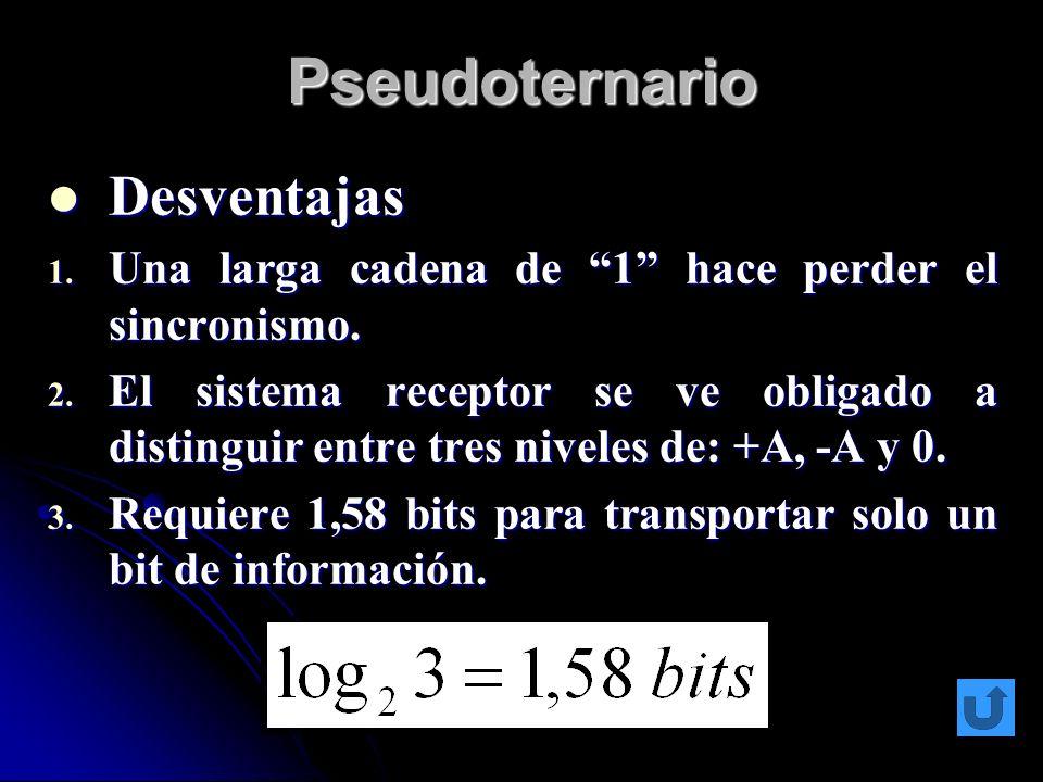 Pseudoternario Desventajas